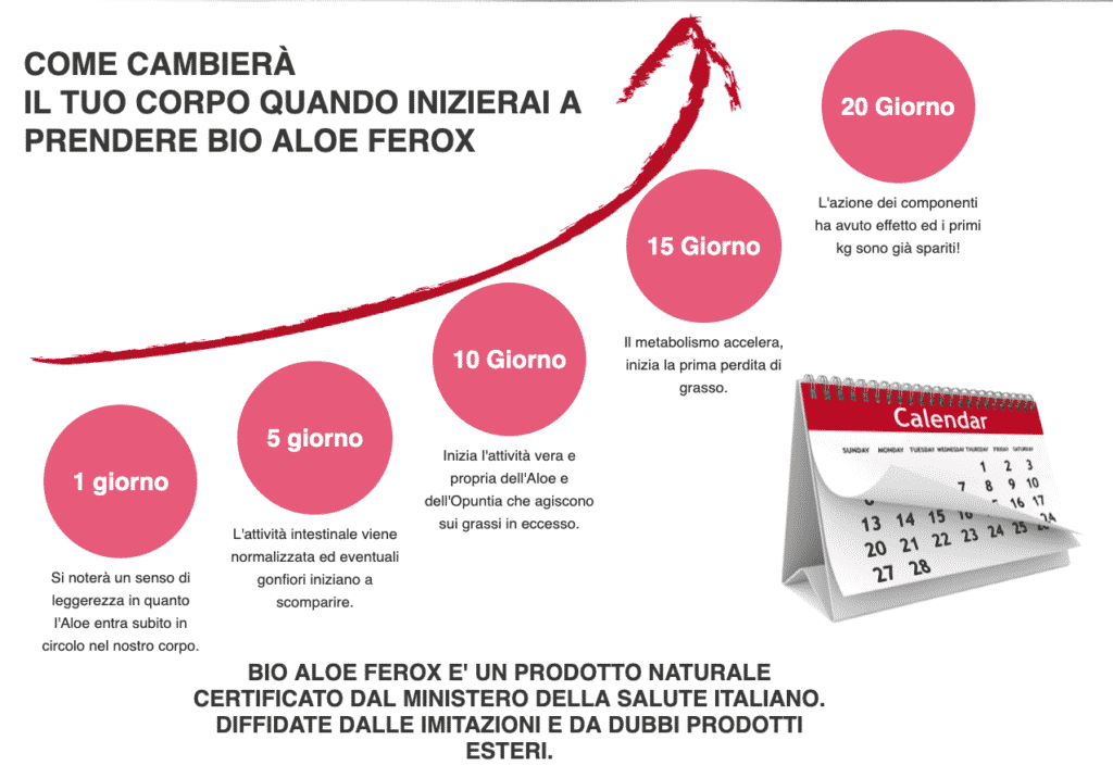 bio-aloe-ferox-compresse