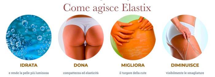 Come-funziona-Elastix
